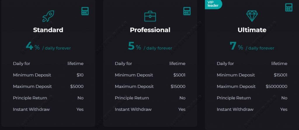 Finexgen.com Investment Plans