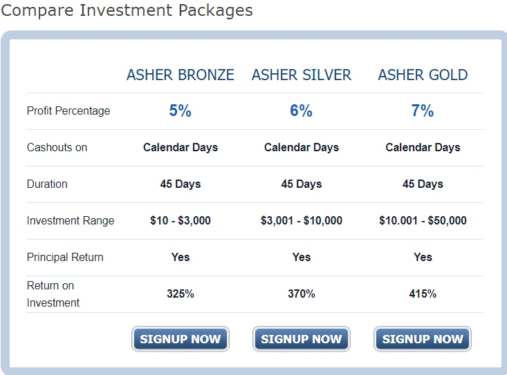 Investments Ashertrade.com