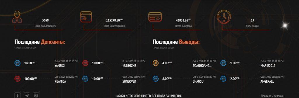 Nitro-x.io Deposits List