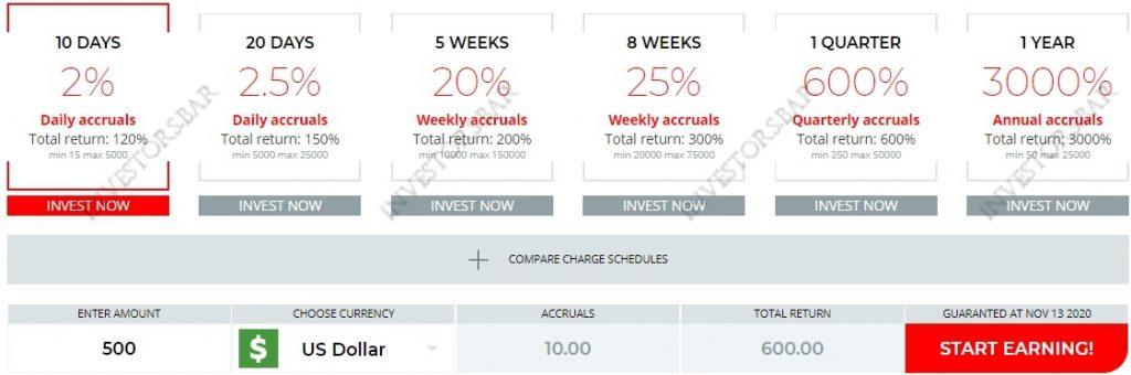Picus.biz Investment Plans
