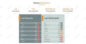 Icar.digital stats