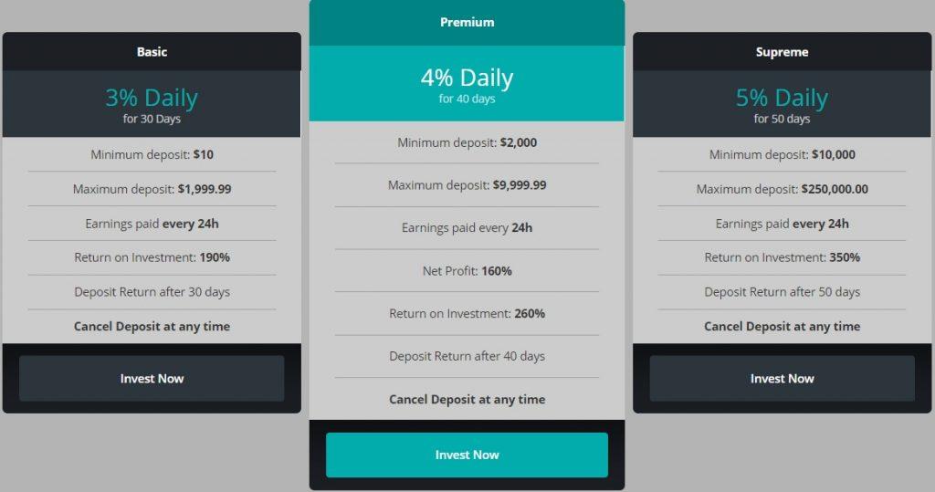 Axtrader.com Investment plan