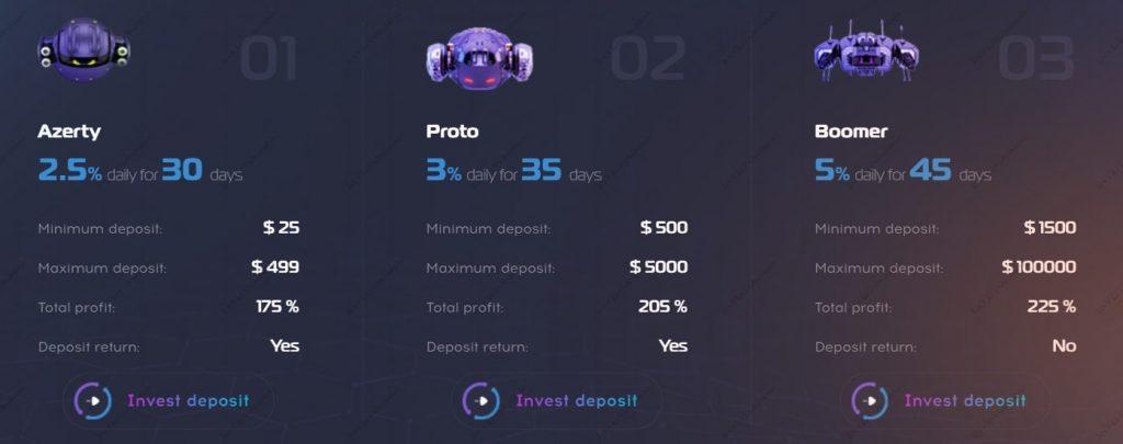 Robotop.io Investments