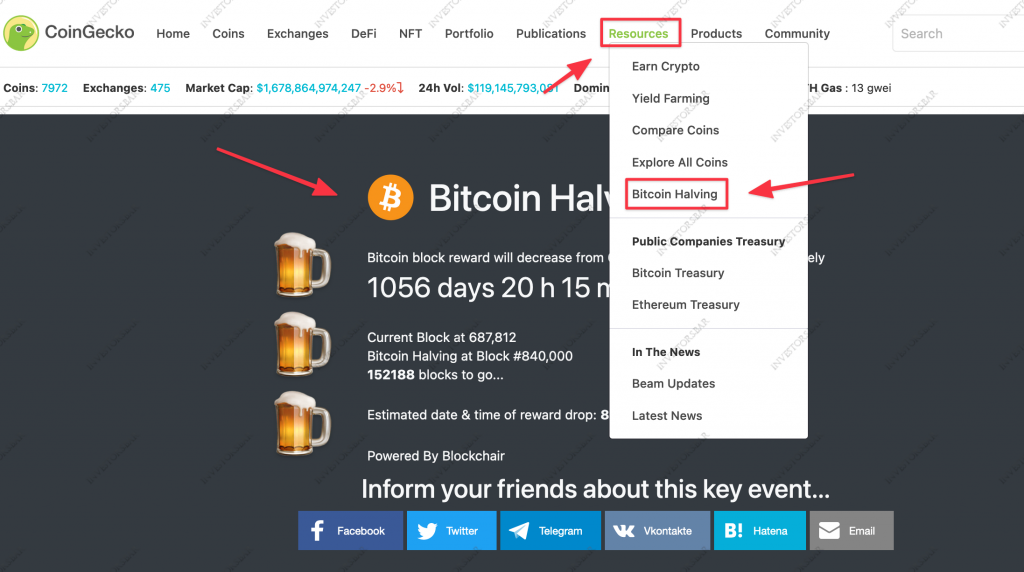 Coingecko about Halving