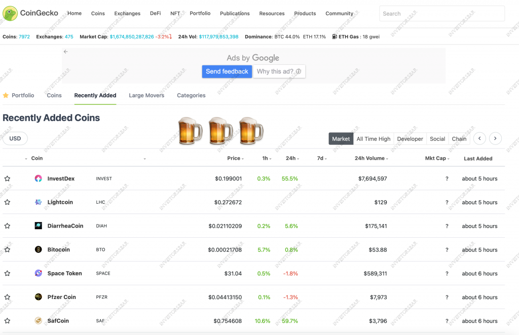 Coingecko New Coins