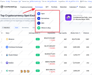 Coinmarketcap exchanges info