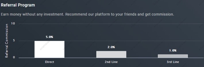 Partenariat Exfunds.com
