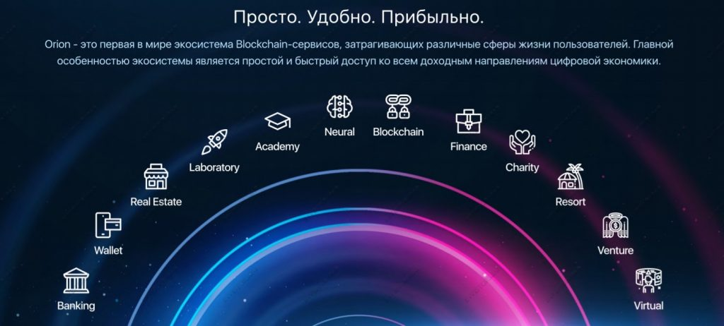 Orionfinance.org Company
