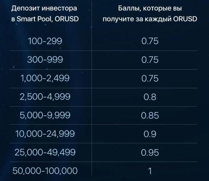 Orionfinance.org Binar Information