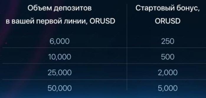 Orionfinance.org Bonuses list